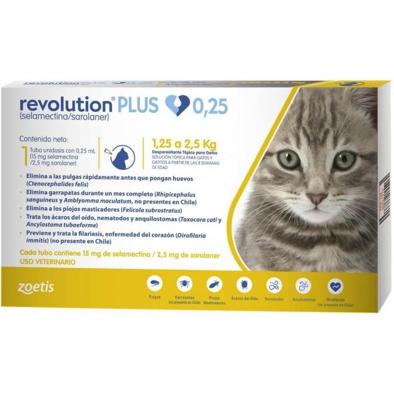 Revolution PLUS Gatos 1,25 a 2,5kg
