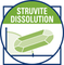 Secondary Benefit Struvite Dissolution